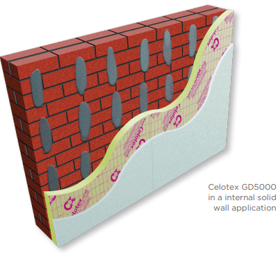 Celotex GD5000 PIR Insulation insulated plasterboard