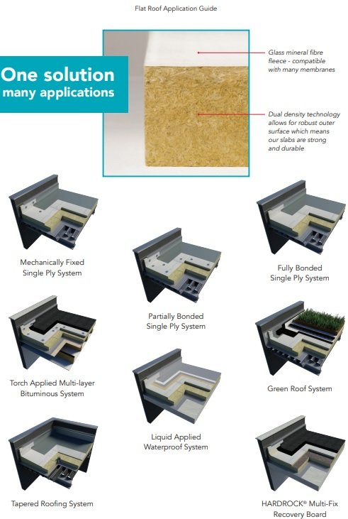 Rockwool Hardrock Multi Fix DD For Flat Roofs
